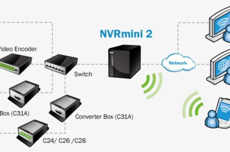 Nuuo and Netgear video surveillance recorders affected by multiple flaws