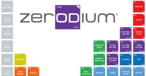 zerodium-zero-day-exploit