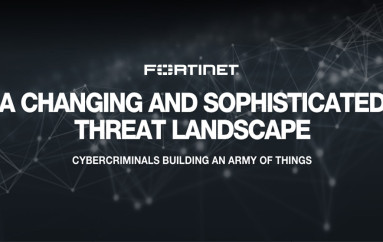 Threat landscape