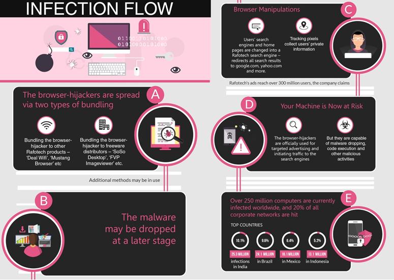 Fireball-Infograph