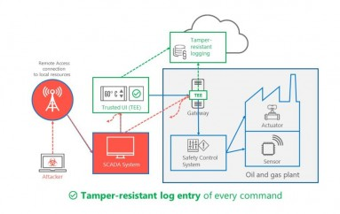 Microsoft Unveils New Solution for Securing Critical Infrastructure