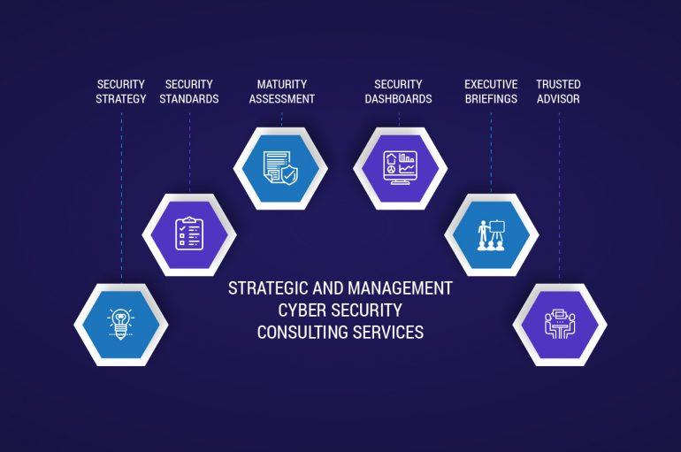 CCME Services Portfolio