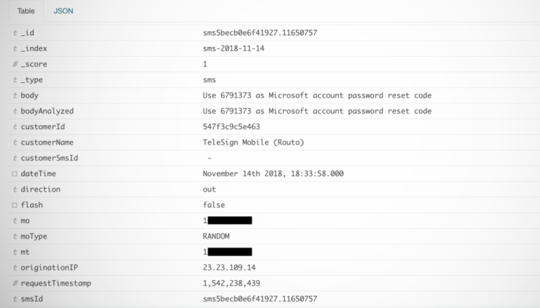 Million Password Resets and 2FA Codes Exposed in Unsecured Vovox DB