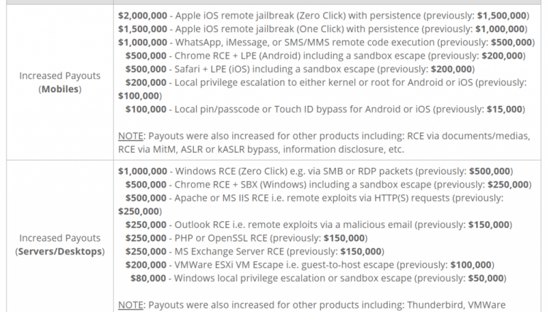 Zerodium Offers $2 Million for Remote iOS Jailbreaks, and Much More