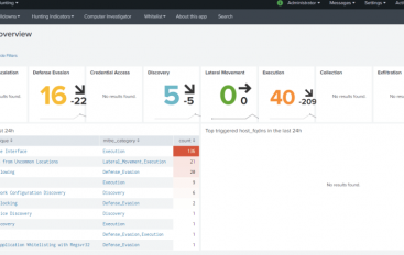 ATT&CKized Splunk – Threat Hunting with MITRE's ATT&CK using Splunk