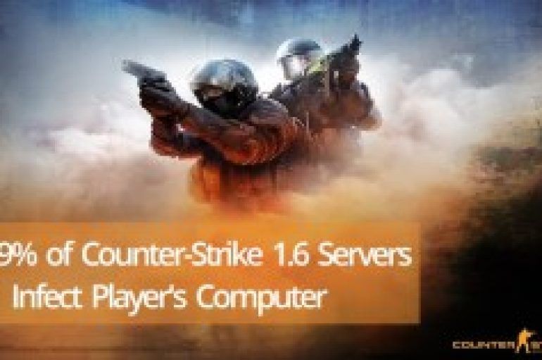 Zero-Day Flaws in Counter-Strike 1.6 Exploited by Malicious Servers to Hack Players Computer