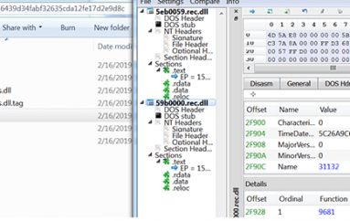 Threat Actors using FrameworkPOS Malware in POS Attacks