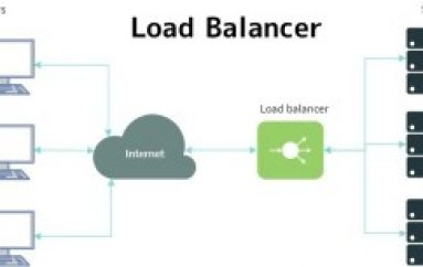 Load Balancer – How Does it Work With Reconnaissance Phase During Penetration Testing?