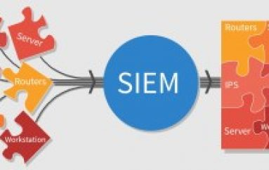 Indicator Of Attack(IoA's) And Activities – SOC/SIEM – A Detailed Explanation