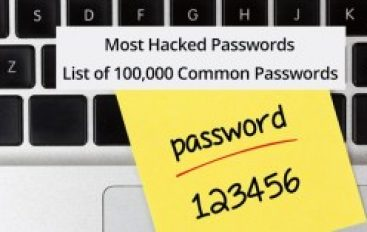 Most Hacked Passwords – Top 100,000 Common Passwords that Already Known to Hackers