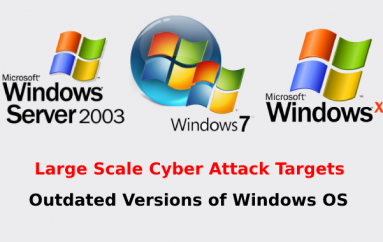 Hackers Use Advanced Targeted Attack Tools to Compromise Machines Running Older Versions of Microsoft Windows OS
