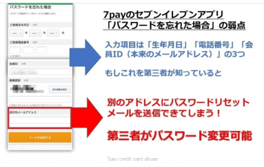 Customers of 7-Eleven Japan Lost $500,000 Due to a Flaw in the Mobile App