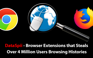 Chrome and Firefox Browser Extensions Steals Browsing Web Histories From Over 4M Users