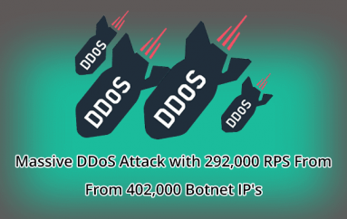 Massive DDoS Attack on Streaming Service with 292,000 RPS (Requests Per Second) From 402,000 Different Botnet IP's