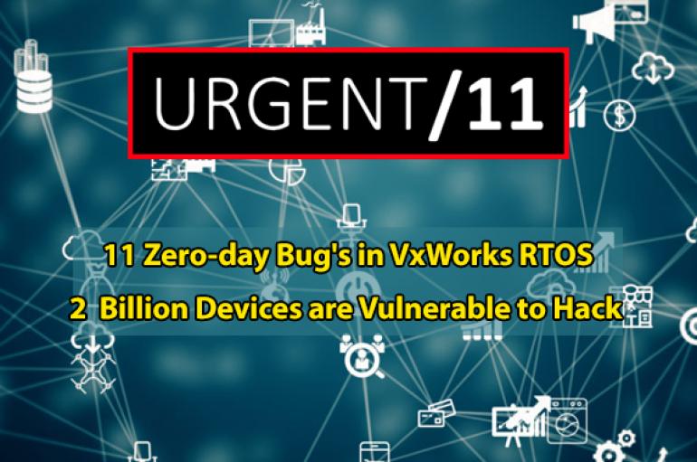 11 Zero-Day Vulnerabilities Found in VxWorks RTOS – 2  Billion Devices are Vulnerable to Remote Hack
