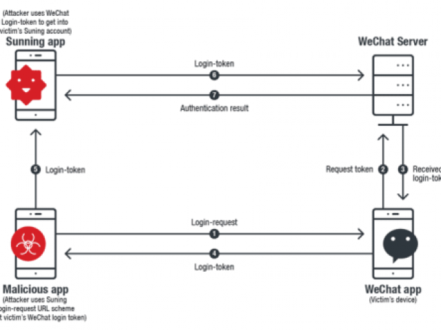 Url scheme wechat html