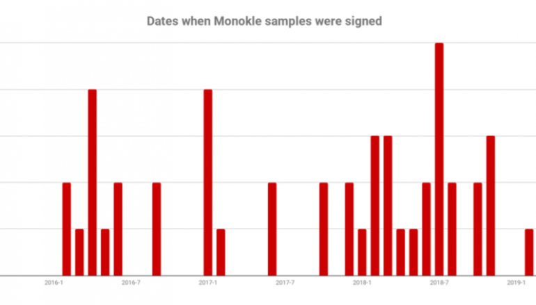 Android Spyware Monokle, Developed by Russian Defense Contractor, Used in Targeted Attacks