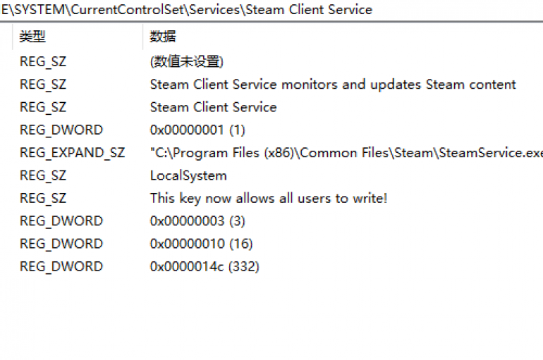 Expert Shows How to Bypass a Fix for a Recently Discovered Steam Flaw