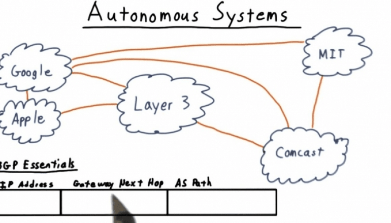 Autonomous Systems – Why It is Important in Your Corporate  Network & How Hackers Use it