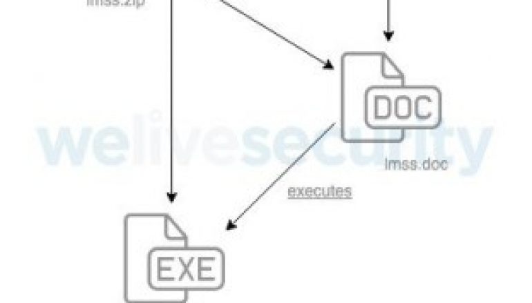 A New Fancy Bear Backdoor Used to Target Political Targets