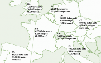 More Than 737 Million Medical Radiological Images Found on Open PACS Servers