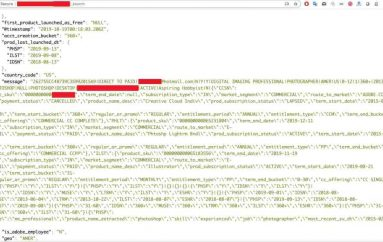Unsecured ElasticSearch DB Exposed Data for 7.5M Adobe Creative Cloud Users