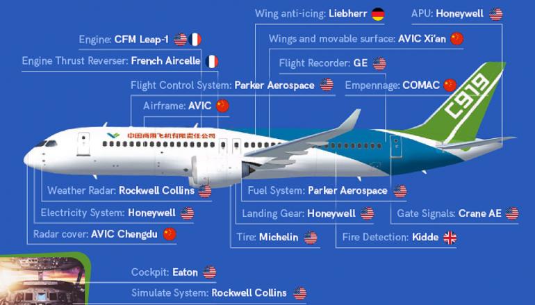 China-linked Cyberspies Turbine PANDA Targeted Aerospace Firms for Years