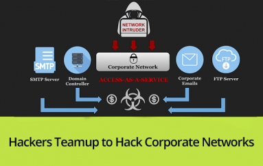 Network Intruders Teamup With Ransomware Developers to Hack Corporate Networks