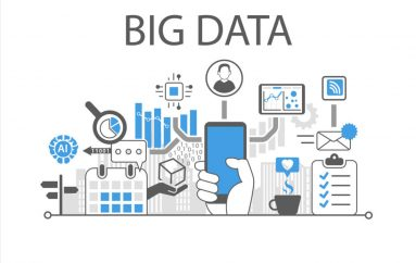How Big Data Is Impacting the World of Retail