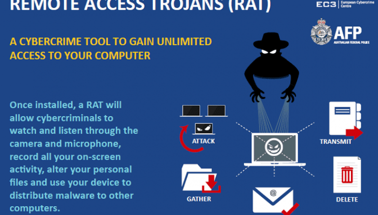 International Law Enforcement Operation Shuts Down Imminent Monitor RAT Operations