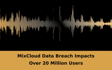 MixCloud Hacked – 20 Million+ Users Stolen Personal Records Selling in Dark Web for $4,000