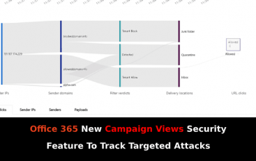 Microsoft Office 365 New Campaign Views to help Customers Tracking Attacks Targeting Organization and its Users