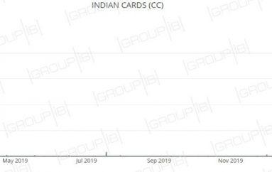 Group-IB detects Half a Million Indian Banks' Cards on Joker's Stash Cardshop