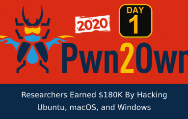 PWN2OWN 2020 – Researchers Earned $180K By Hacking Ubuntu, macOS, and Windows