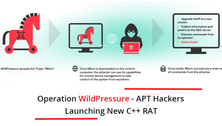 Operation WildPressure – APT Hackers Launching New C++ RAT Called Milum To Gain Remote Access