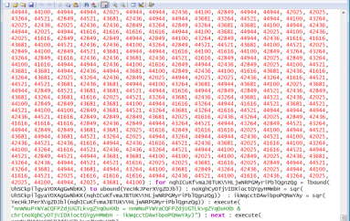 Coronavirus-Themed Campaign Delivers a New Variant of Netwalker Ransomware
