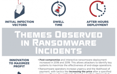 Most Ransomware Attacks Take Place Outside the Working Hours