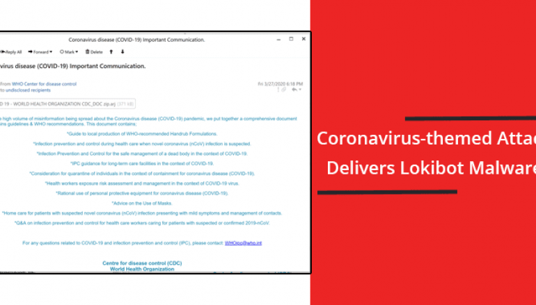 Beware of Coronavirus-themed Attack that Attacks Windows Computer to Install's Lokibot Malware