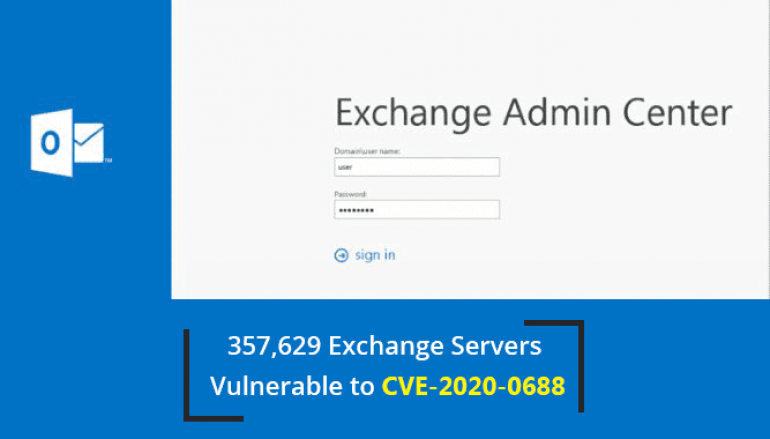80% of Exchange Servers Still Unpatched to Critical Remote Code Execution Vulnerability