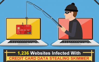 Researcher Uncovered 1,236 Websites Infected with Credit Card Data Stealing Skimmer
