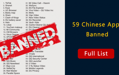 Digital Strike!! India Banned 59 Chinese Apps Including TikTok, UC Browser, SHAREit