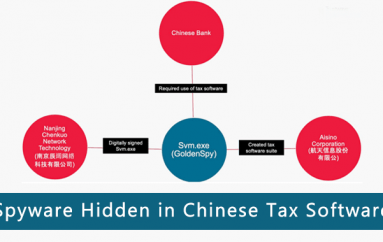 Chinese Bank Forced Companies Doing Business in China to Install Malware Embed Tax Software