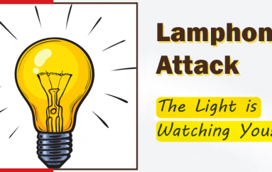 Lamphone – New Attacks Let Hackers Remotely Listen to Your Conversation While You Speak by Watching Light Bulb
