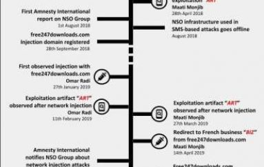 Moroccan Journalist Targeted with Network Injection Attacks Using NSO Group's Spyware