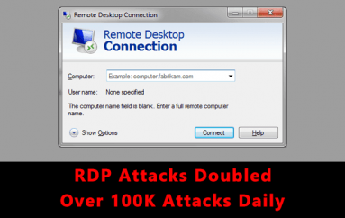 Hackers Attacking Windows RDP Attack Doubled in this Pandemic – Over 100K Attacks Daily