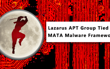 Lazarus APT Group Uses Cross-platform Malware Framework to Launch Attack Against Corporate Entities