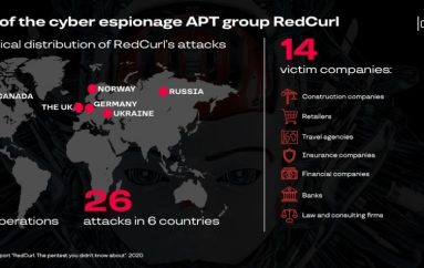 Rent a Hacker: Group-IB Uncovers Corporate Espionage Group RedCurl